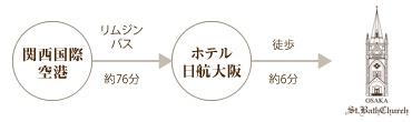 リムジンバスご利用の方(近鉄上本町・心斎橋・OBP行き)