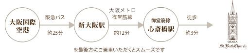 阪急バスご利用の方(阪北線160)